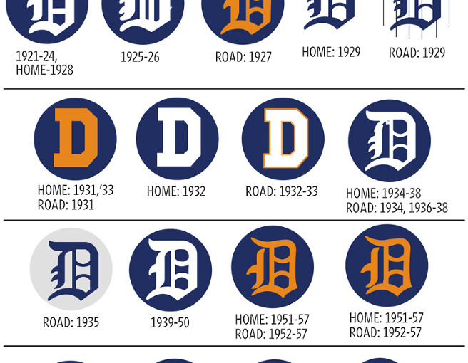 "History of the Olde English ""D""!"